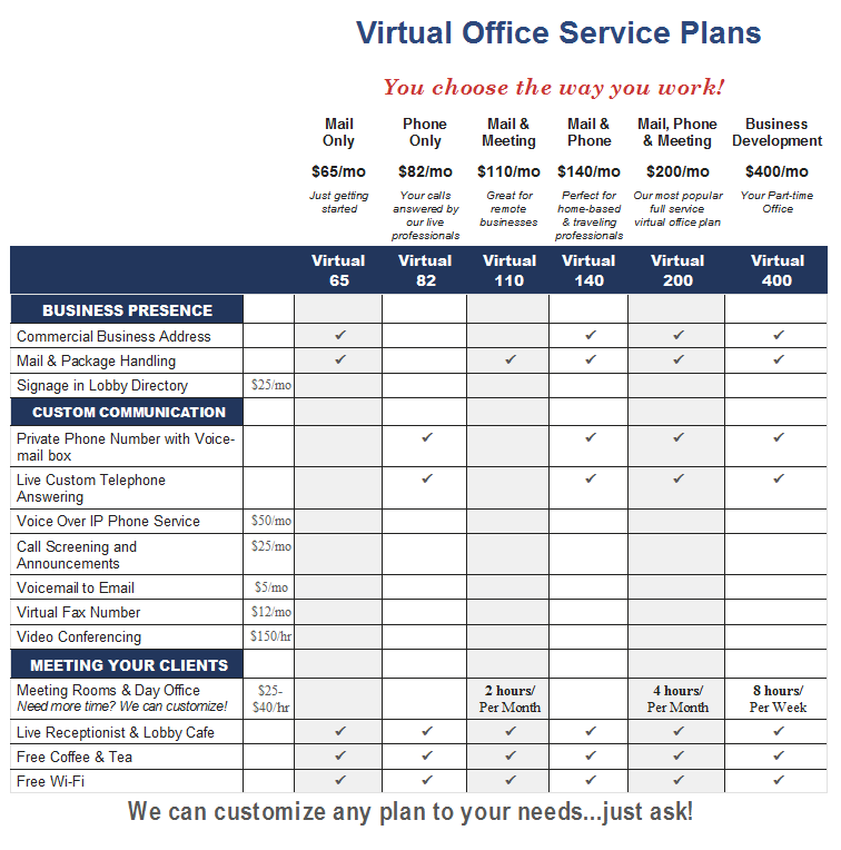 virtual office business plan Now that you are aware of tools that can help you with your virtual office, what are  you waiting for plan your idea and build your business.